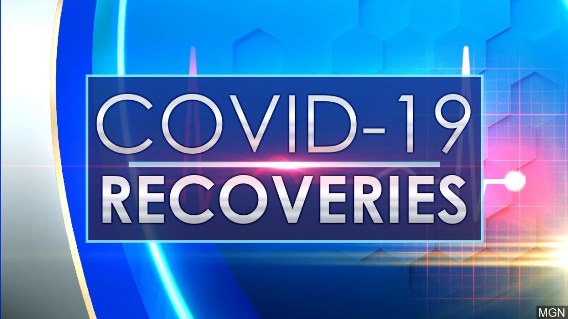PH Covid-19 cases rise by 2,378; recoveries climb to 131,367