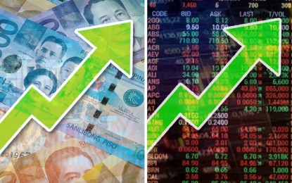 PH stocks index, peso end week on positive note